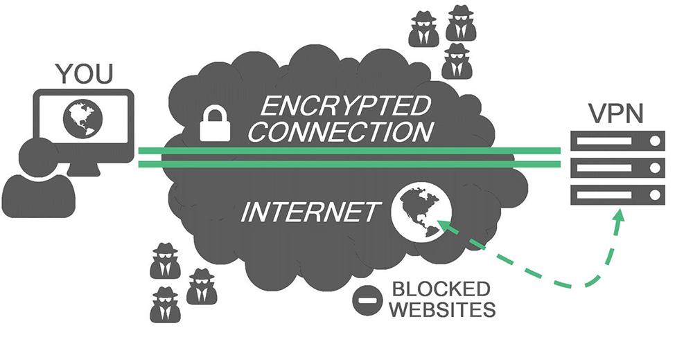 Cara Atasi Situs Judi Online Yang Terblokir